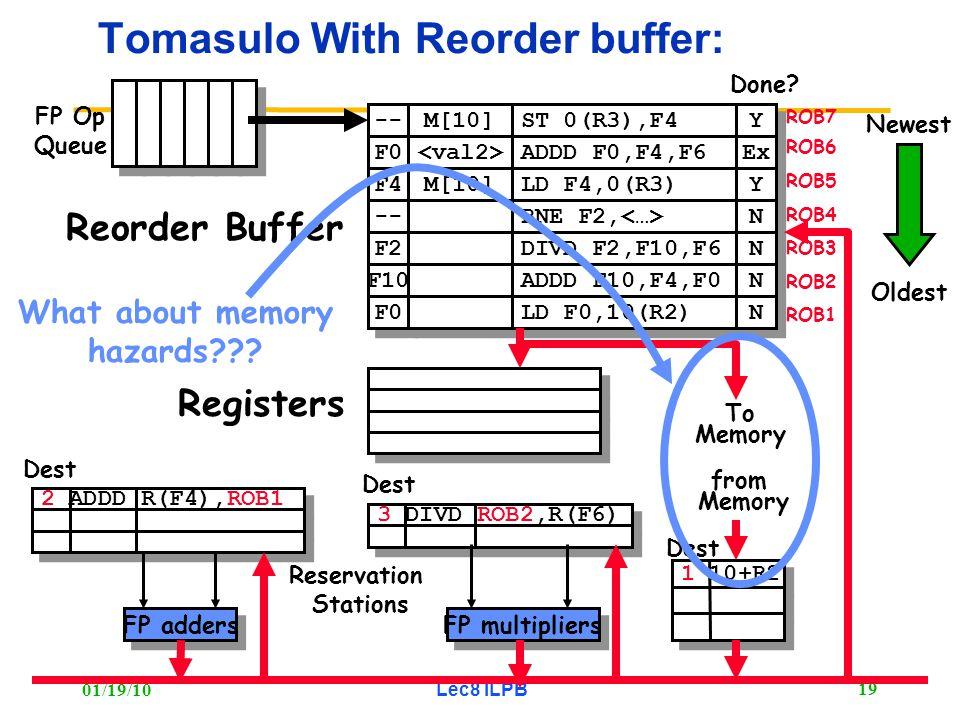 01/19/10 Lec8 ILPB 19 -- F0 M[10] ST 0(R3),F4 ADDD F0,F4,F6 Y Y Ex F4 M[10] LD F4,0(R3) Y Y -- BNE F2, N N 3 DIVD ROB2,R(F6) 2 ADDD R(F4),ROB1 Tomasulo With Reorder buffer: To Memory FP adders FP multipliers Reservation Stations FP Op Queue ROB7 ROB6 ROB5 ROB4 ROB3 ROB2 ROB1 F2 F10 F0 DIVD F2,F10,F6 ADDD F10,F4,F0 LD F0,10(R2) N N N N N N Done.