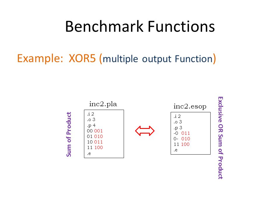 Benchmark Functions Example: XOR5 ( multiple output Function ).i 2.o 3.p 4 00 001 01 010 10 011 11 100.e Sum of Product inc2.pla.i 2.o 3.p 3 -0 011 0- 010 11 100.e inc2.esop Exclusive OR Sum of Product