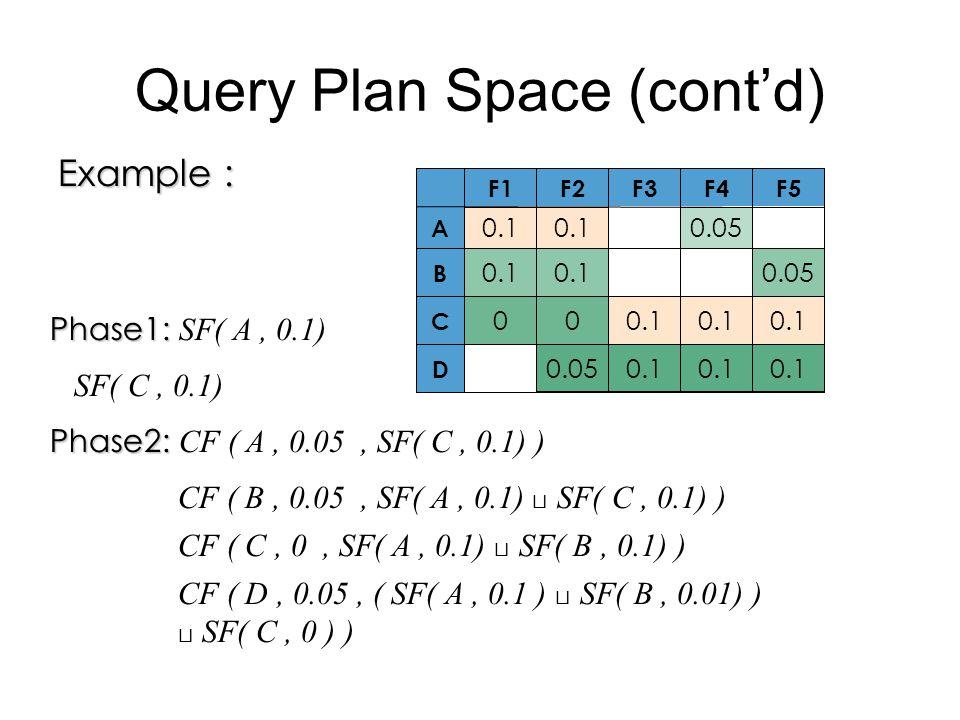 Query Plan Space (cont'd) Example : 0.1 0.05 D 0.1 00 C 0.050.1 B 0.050.1 A F5F4F3F2F1 Phase1: Phase1: SF( A, 0.1) Phase2: Phase2: CF ( A, 0.05, SF( C