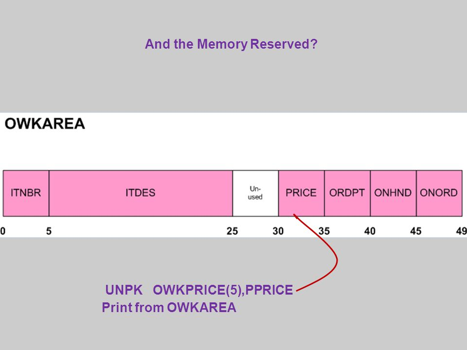 And the Memory Reserved? UNPK OWKPRICE(5),PPRICE Print from OWKAREA