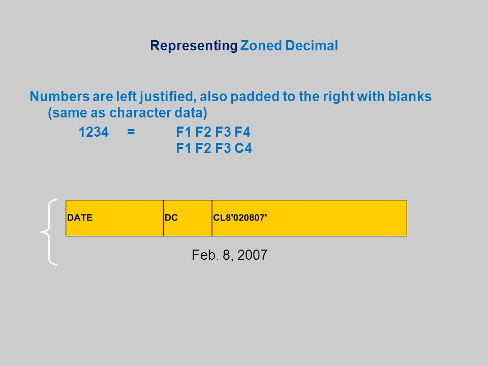 Representing Zoned Decimal Numbers are left justified, also padded to the right with blanks (same as character data) 1234=F1 F2 F3 F4 F1 F2 F3 C4 Feb.