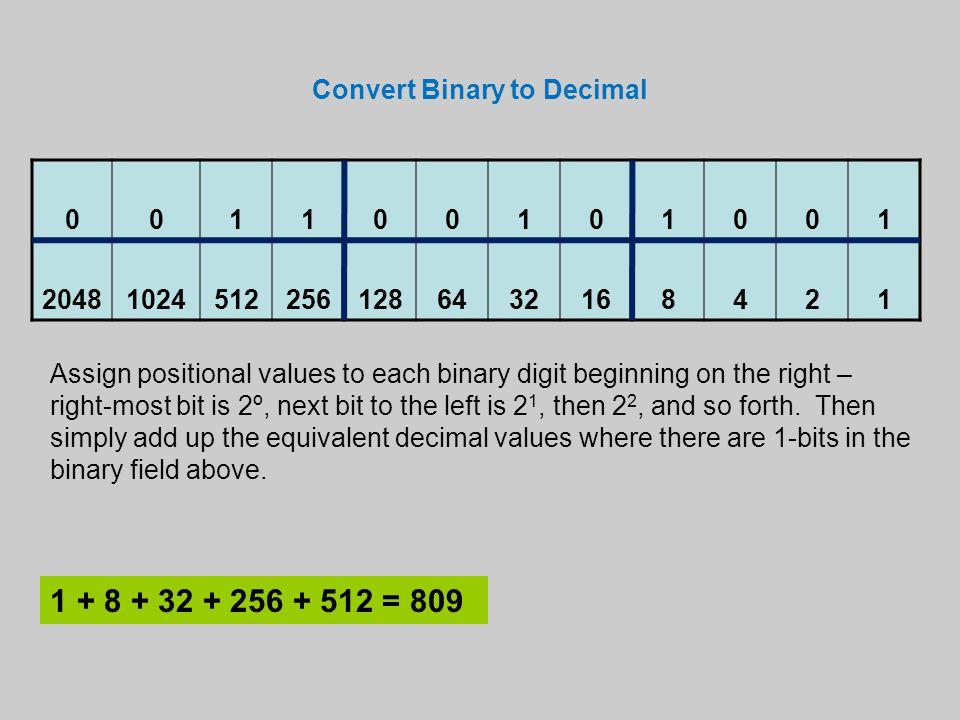 Convert Binary to Decimal 001100101001 204810245122561286432168421 1 + 8 + 32 + 256 + 512 = 809 Assign positional values to each binary digit beginnin