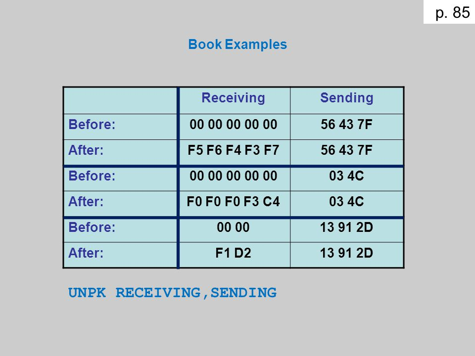 Book Examples ReceivingSending Before:00 00 00 00 0056 43 7F After:F5 F6 F4 F3 F756 43 7F Before:00 00 00 00 0003 4C After:F0 F0 F0 F3 C403 4C Before: