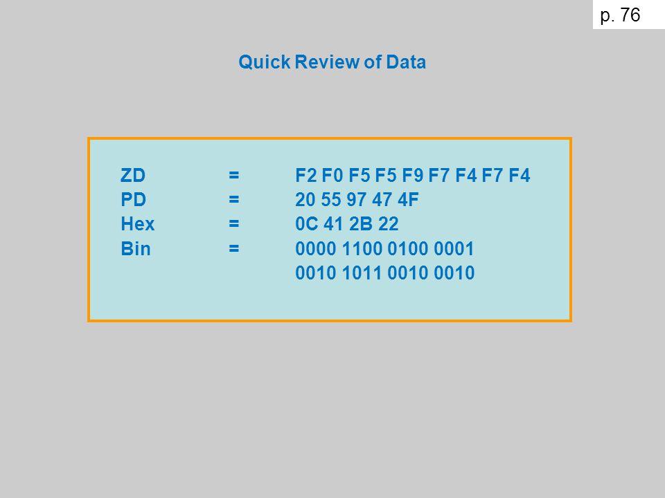 Quick Review of Data ZD=F2 F0 F5 F5 F9 F7 F4 F7 F4 PD=20 55 97 47 4F Hex=0C 41 2B 22 Bin=0000 1100 0100 0001 0010 1011 0010 0010 p. 76