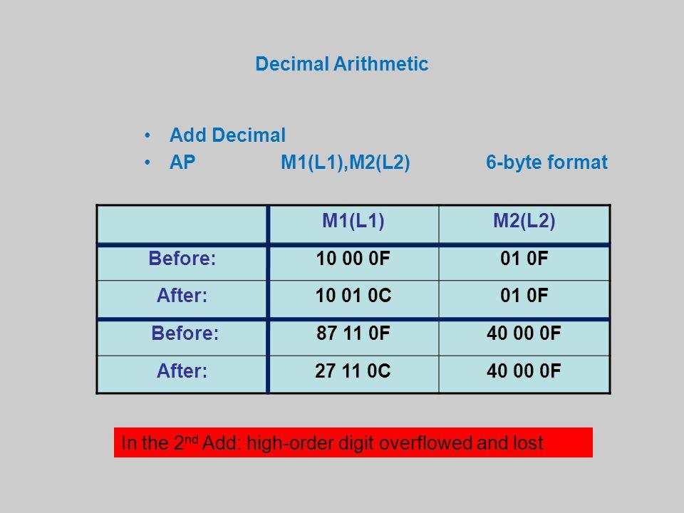 Decimal Arithmetic Add Decimal APM1(L1),M2(L2)6-byte format M1(L1)M2(L2) Before:10 00 0F01 0F After:10 01 0C01 0F Before:87 11 0F40 00 0F After:27 11