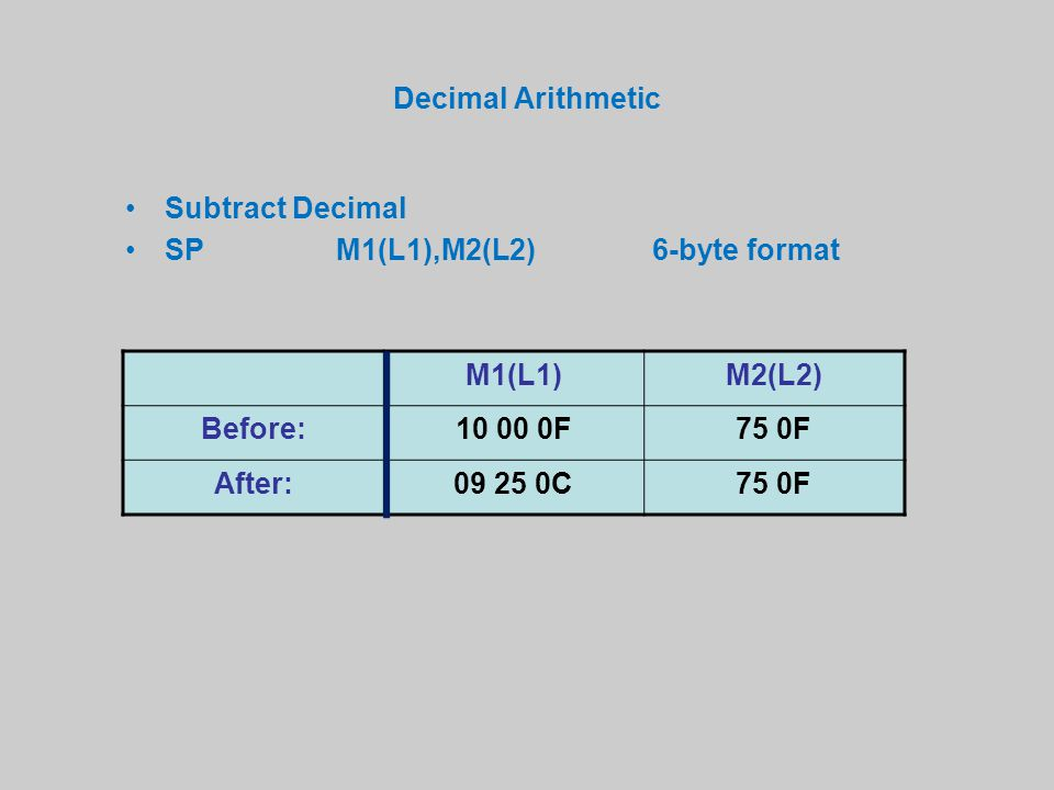 Decimal Arithmetic Subtract Decimal SPM1(L1),M2(L2)6-byte format M1(L1)M2(L2) Before:10 00 0F75 0F After:09 25 0C75 0F