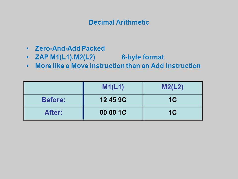 Decimal Arithmetic Zero-And-Add Packed ZAPM1(L1),M2(L2)6-byte format More like a Move instruction than an Add Instruction M1(L1)M2(L2) Before:12 45 9C1C After:00 00 1C1C