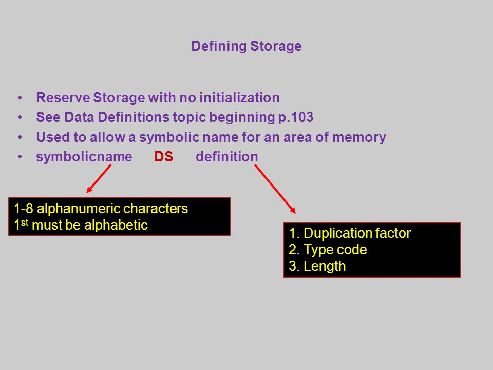 Defining Storage Reserve Storage with no initialization See Data Definitions topic beginning p.103 Used to allow a symbolic name for an area of memory