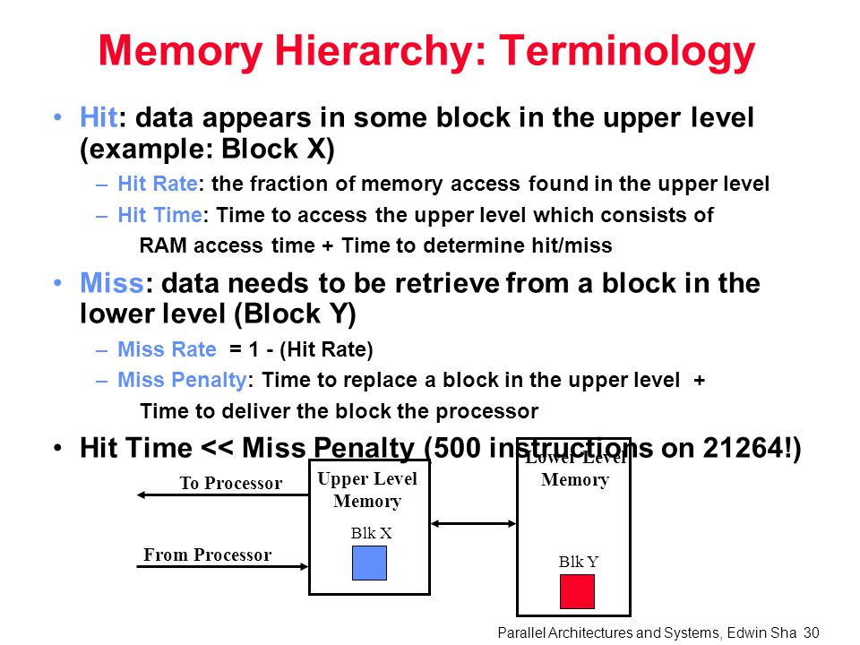 Parallel Architectures and Systems, Edwin Sha 30 Memory Hierarchy: Terminology Hit: data appears in some block in the upper level (example: Block X) –Hit Rate: the fraction of memory access found in the upper level –Hit Time: Time to access the upper level which consists of RAM access time + Time to determine hit/miss Miss: data needs to be retrieve from a block in the lower level (Block Y) –Miss Rate = 1 - (Hit Rate) –Miss Penalty: Time to replace a block in the upper level + Time to deliver the block the processor Hit Time << Miss Penalty (500 instructions on 21264!) Lower Level Memory Upper Level Memory To Processor From Processor Blk X Blk Y