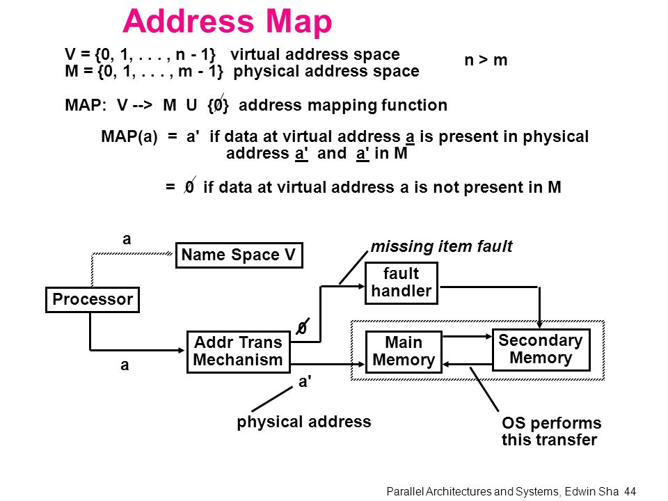 Parallel Architectures and Systems, Edwin Sha 44 Address Map V = {0, 1,..., n - 1} virtual address space M = {0, 1,..., m - 1} physical address space MAP: V --> M U {0} address mapping function n > m MAP(a) = a if data at virtual address a is present in physical address a and a in M = 0 if data at virtual address a is not present in M Processor Name Space V Addr Trans Mechanism fault handler Main Memory Secondary Memory a a a 0 missing item fault physical address OS performs this transfer