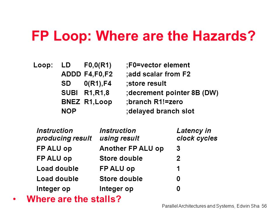 Parallel Architectures and Systems, Edwin Sha 56 FP Loop: Where are the Hazards.
