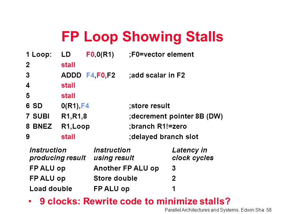 Parallel Architectures and Systems, Edwin Sha 58 FP Loop Showing Stalls 9 clocks: Rewrite code to minimize stalls.