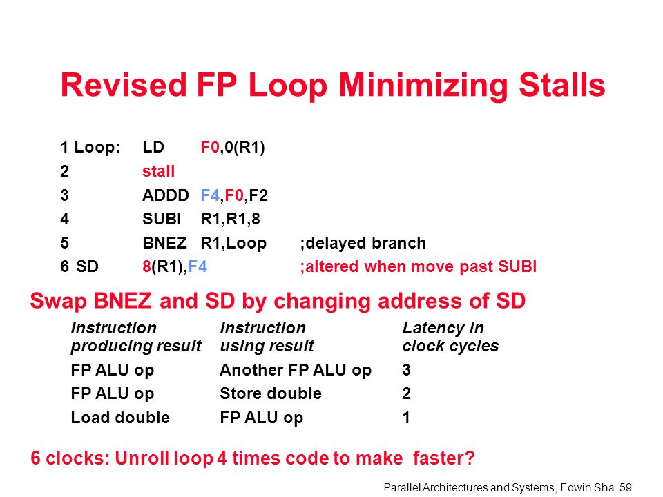 Parallel Architectures and Systems, Edwin Sha 59 Revised FP Loop Minimizing Stalls 6 clocks: Unroll loop 4 times code to make faster.