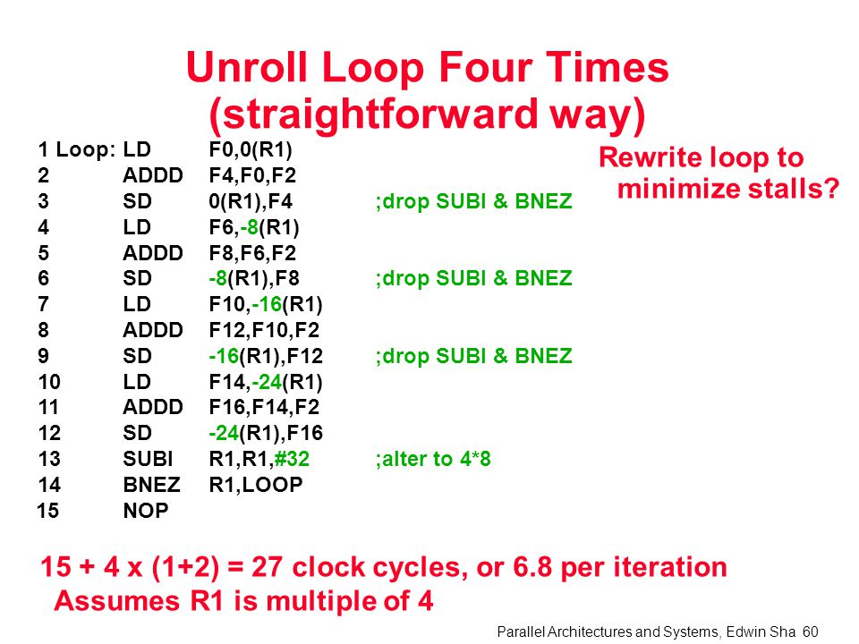 Parallel Architectures and Systems, Edwin Sha 60 Unroll Loop Four Times (straightforward way) Rewrite loop to minimize stalls.