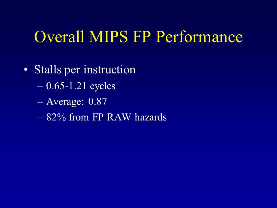 Overall MIPS FP Performance Stalls per instruction –0.65-1.21 cycles –Average: 0.87 –82% from FP RAW hazards