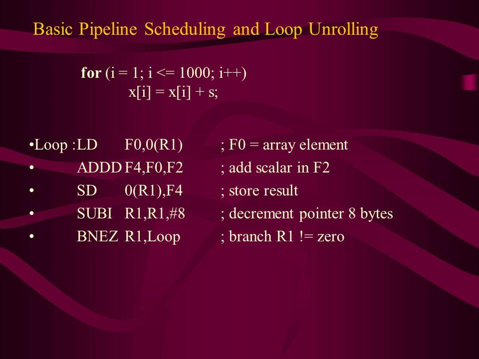 Basic Pipeline Scheduling and Loop Unrolling Loop :LDF0,0(R1); F0 = array element ADDDF4,F0,F2; add scalar in F2 SD0(R1),F4; store result SUBIR1,R1,#8; decrement pointer 8 bytes BNEZR1,Loop; branch R1 != zero for (i = 1; i <= 1000; i++) x[i] = x[i] + s;