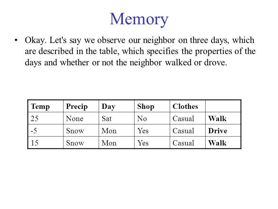 Memory Okay.