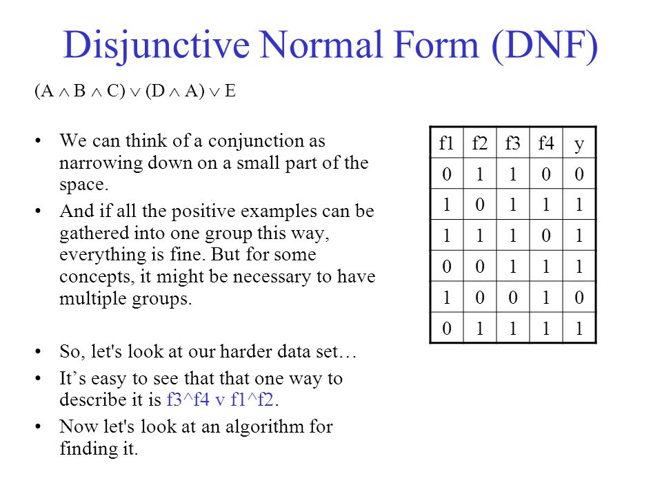 Disjunctive Normal Form (DNF) (A  B  C)  (D  A)  E We can think of a conjunction as narrowing down on a small part of the space.