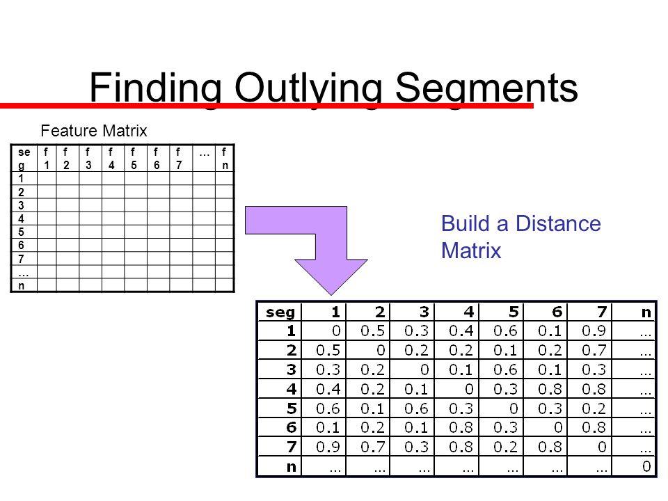 Finding Outlying Segments Feature Matrix se g f1f1 f2f2 f3f3 f4f4 f5f5 f6f6 f7f7 …fnfn 1 2 3 4 5 6 7 … n Build a Distance Matrix