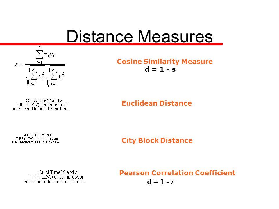 Distance Measures Cosine Similarity Measure d = 1 - s City Block Distance Euclidean Distance Pearson Correlation Coefficient d = 1 - r