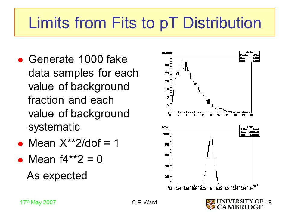 18 17 th May 2007 C.P. Ward Limits from Fits to pT Distribution Generate 1000 fake data samples for each value of background fraction and each value o