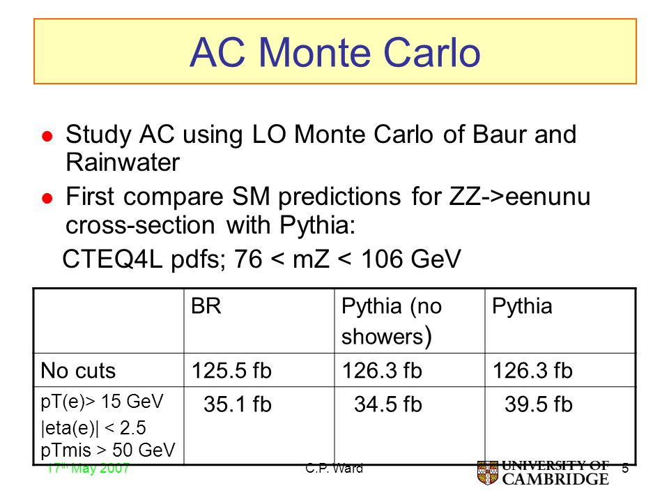 5 17 th May 2007 C.P. Ward AC Monte Carlo Study AC using LO Monte Carlo of Baur and Rainwater First compare SM predictions for ZZ->eenunu cross-sectio