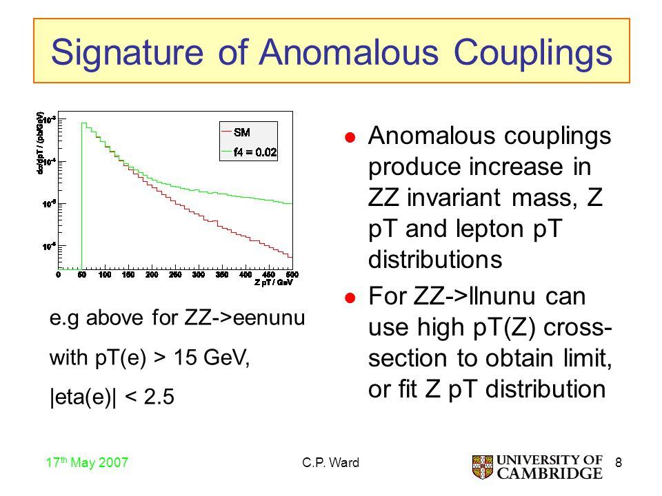 8 17 th May 2007 C.P. Ward Signature of Anomalous Couplings Anomalous couplings produce increase in ZZ invariant mass, Z pT and lepton pT distribution