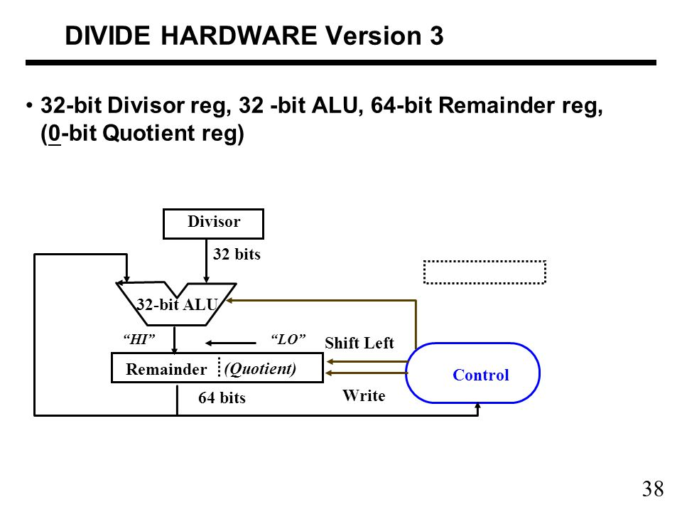 38 DIVIDE HARDWARE Version 3 32-bit Divisor reg, 32 -bit ALU, 64-bit Remainder reg, (0-bit Quotient reg) Remainder (Quotient) Divisor 32-bit ALU Write Control 32 bits 64 bits Shift Left HI LO