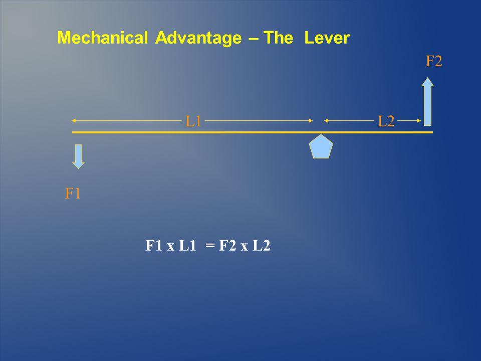 Mechanical Advantage – The Lever L1L2 F1 F2 F1 x L1 = F2 x L2