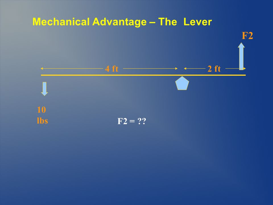 Mechanical Advantage – The Lever 4 ft2 ft 10 lbs F2 F2 =
