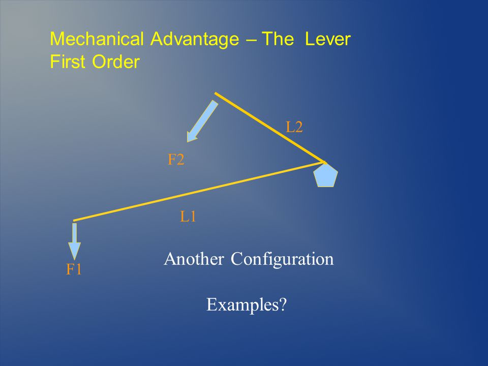 Mechanical Advantage – The Lever First Order Another Configuration Examples F1 F2 L2 L1