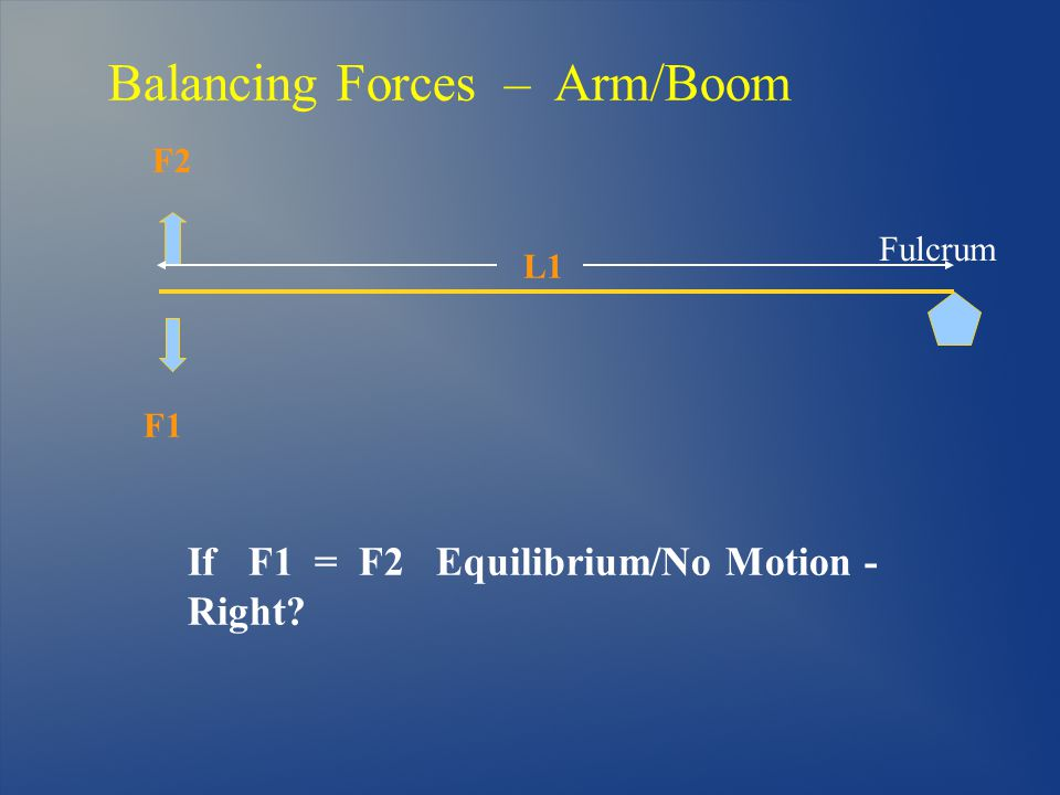Balancing Forces – Arm/Boom L1 F1 F2 If F1 = F2 Equilibrium/No Motion - Right Fulcrum