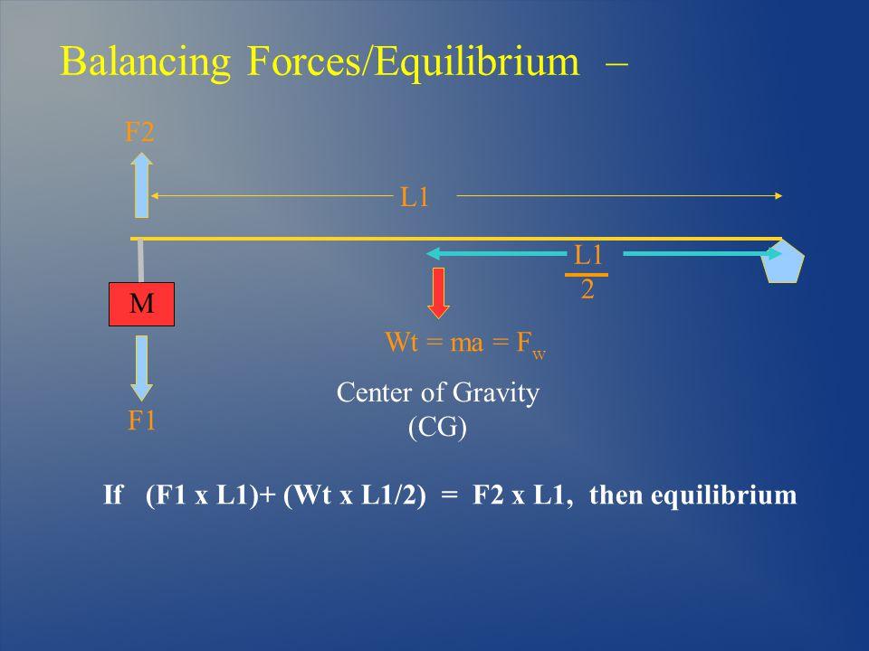 Balancing Forces/Equilibrium – L1 F1 F2 If (F1 x L1)+ (Wt x L1/2) = F2 x L1, then equilibrium Wt = ma = F w L1 2 Center of Gravity (CG) M