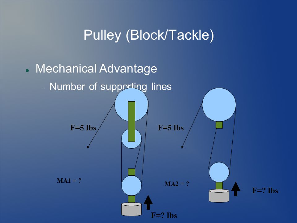 Pulley (Block/Tackle) Mechanical Advantage  Number of supporting lines MA2 = .