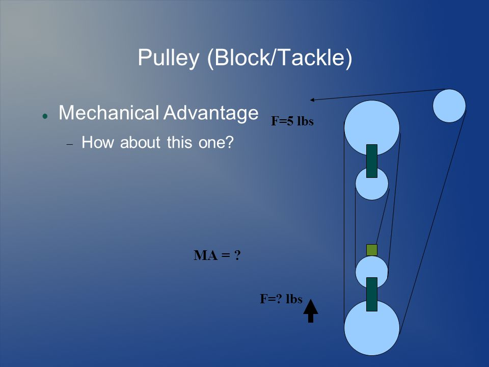 Pulley (Block/Tackle) Mechanical Advantage  How about this one MA = F=5 lbs F= lbs
