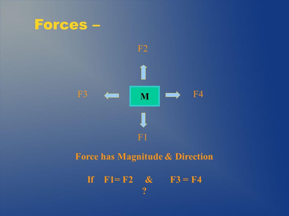 Forces – F4 F1 F2 Force has Magnitude & Direction If F1= F2 & F3 = F4 F3 M