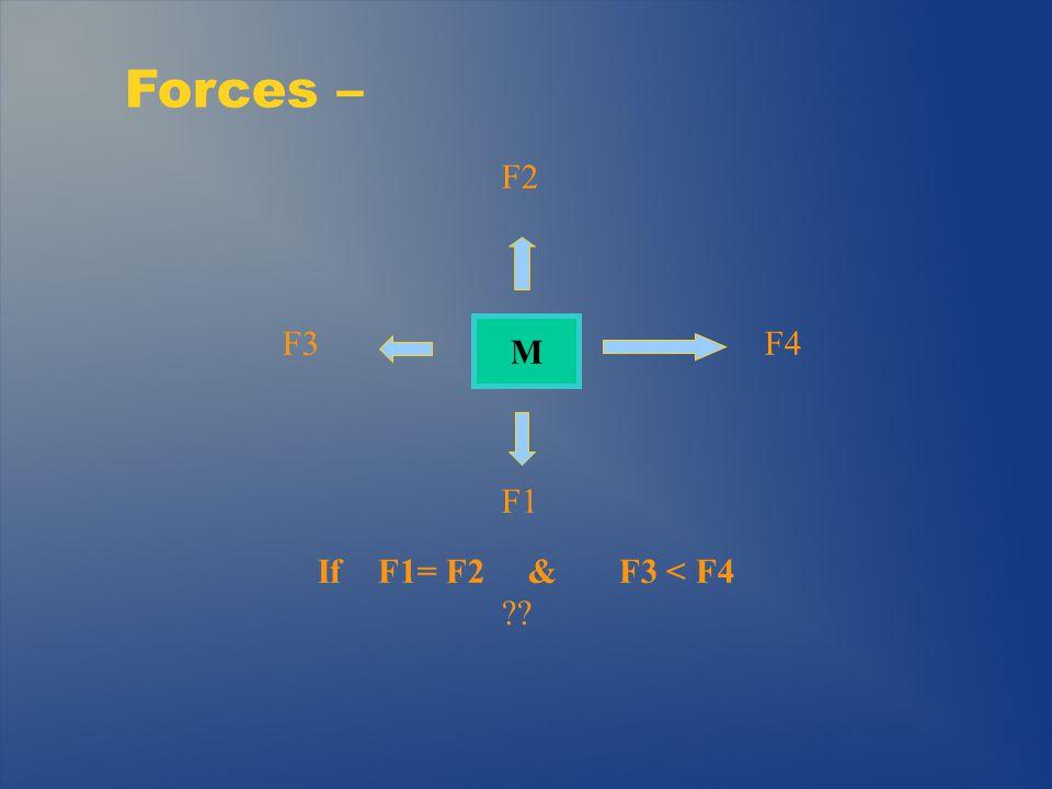 Forces – F4 F1 F2 If F1= F2 & F3 < F4 F3 M