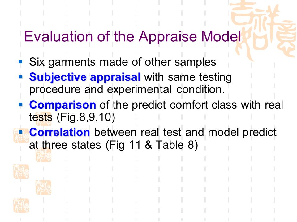Evaluation of the Appraise Model  Six garments made of other samples  Subjective appraisal  Subjective appraisal with same testing procedure and experimental condition.