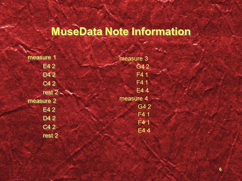 6 MuseData Note Information measure 1 E4 2 D4 2 C4 2 rest 2 measure 2 E4 2 D4 2 C4 2 rest 2 measure 1 E4 2 D4 2 C4 2 rest 2 measure 2 E4 2 D4 2 C4 2 rest 2 measure 3 G4 2 F4 1 E4 4 measure 4 G4 2 F4 1 E4 4