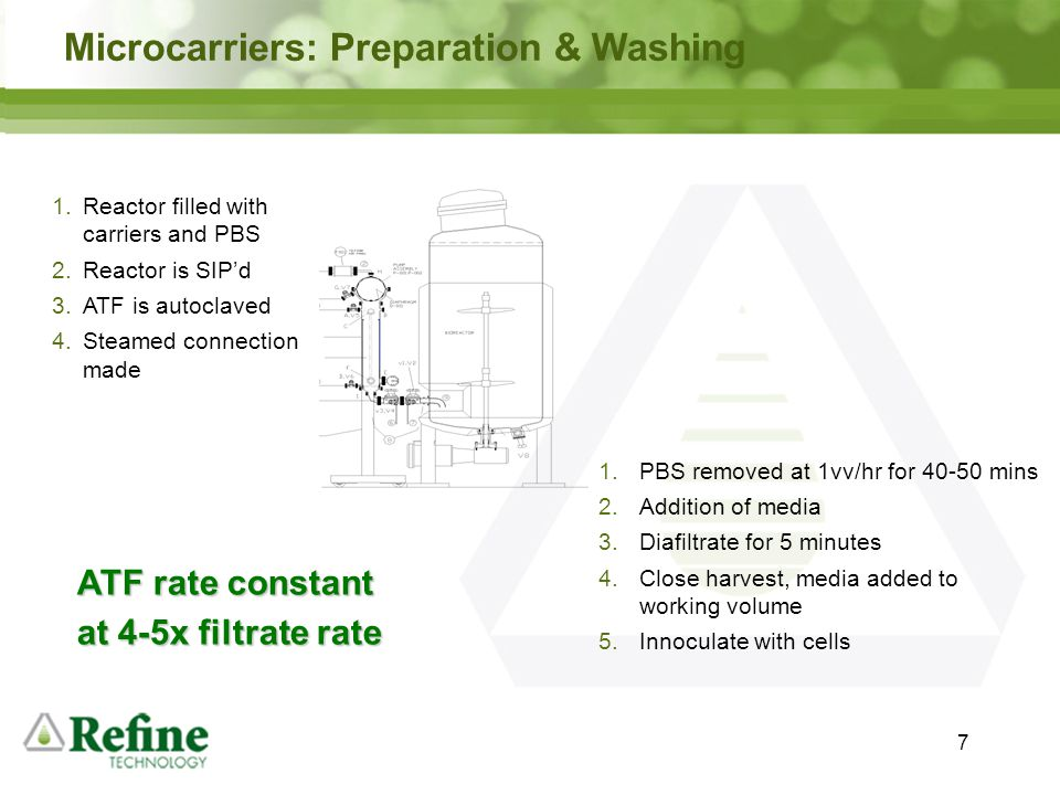 8 1.Perfusion carried out at small or large scale 2.Rates at 0.5vv/day to 4vv/day 3.ATF rate at 30+ higher than filtrate rate Microcarriers: Perfusion