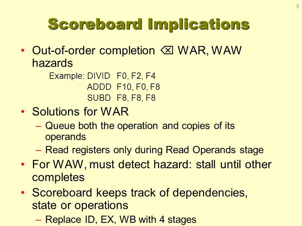 Scoreboard Example Cycle 16 29
