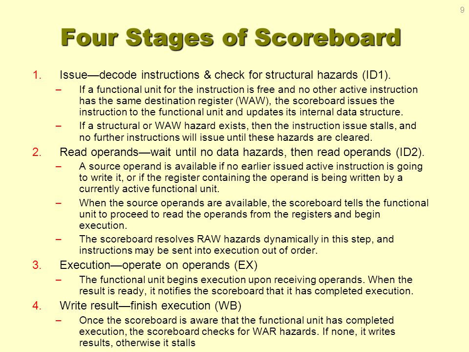 Scoreboard Example Cycle 17 Write result of ADDD? 30