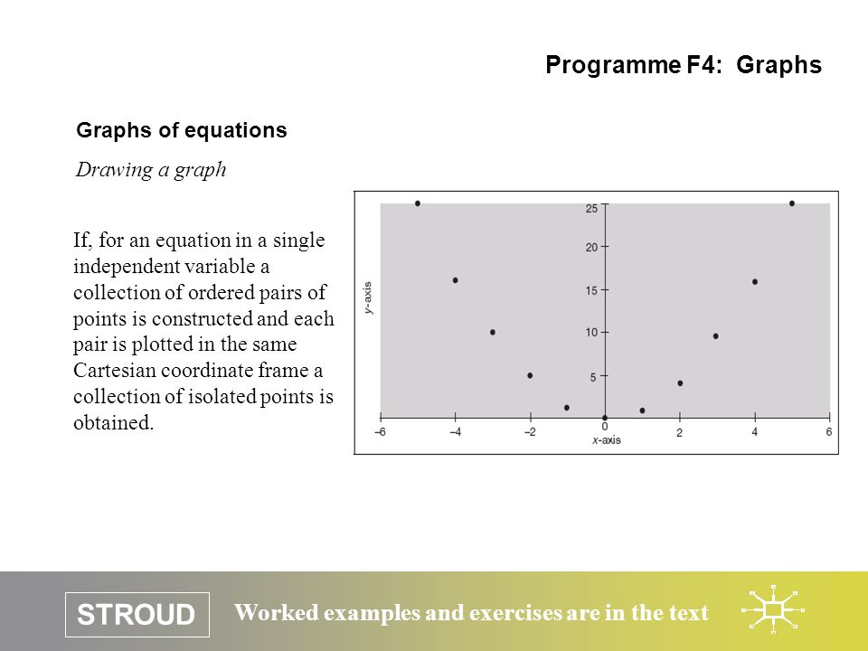 STROUD Worked examples and exercises are in the text Graphs of equations Drawing a graph Programme F4: Graphs If, for an equation in a single independent variable a collection of ordered pairs of points is constructed and each pair is plotted in the same Cartesian coordinate frame a collection of isolated points is obtained.