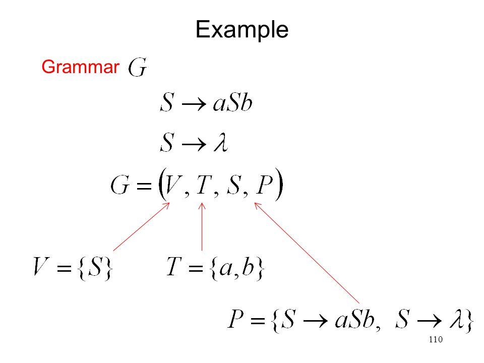 110 Example Grammar