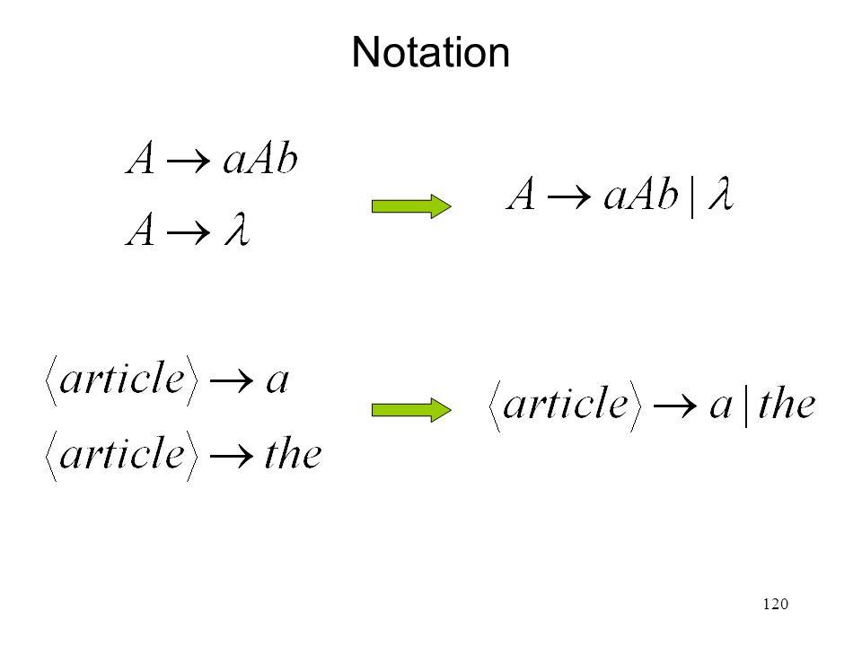 120 Notation