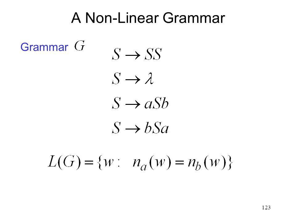 123 A Non-Linear Grammar Grammar