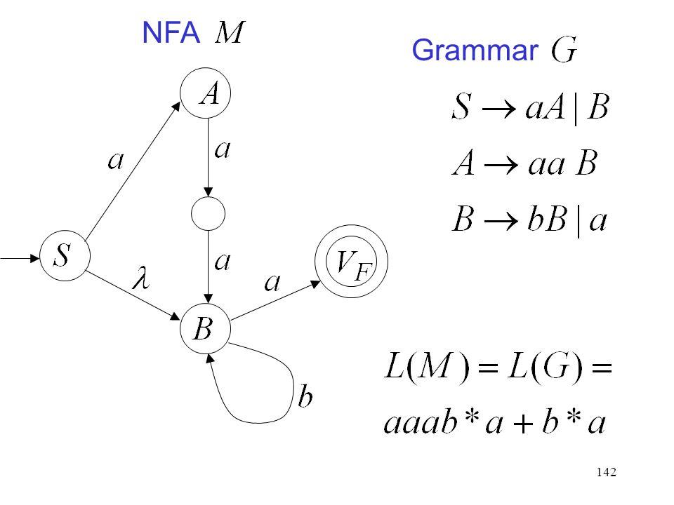 142 Grammar NFA