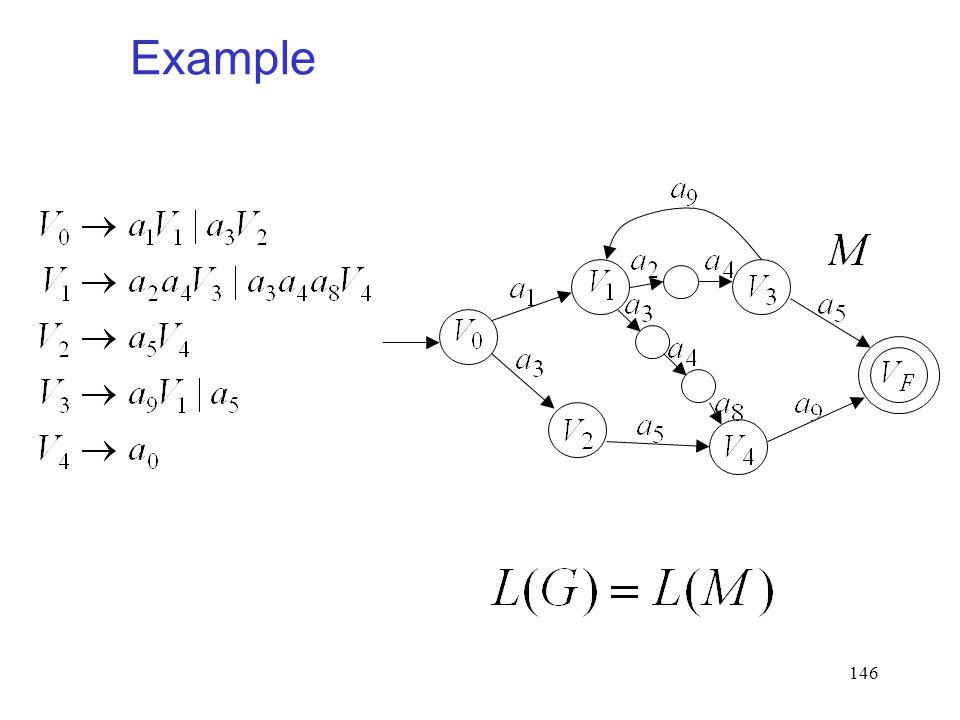 146 Example