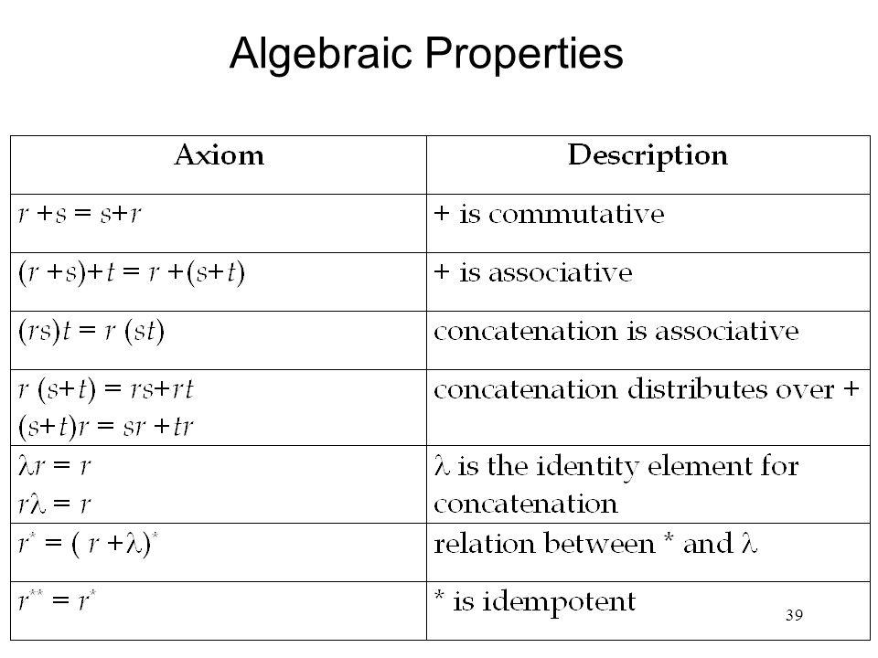 39 Algebraic Properties