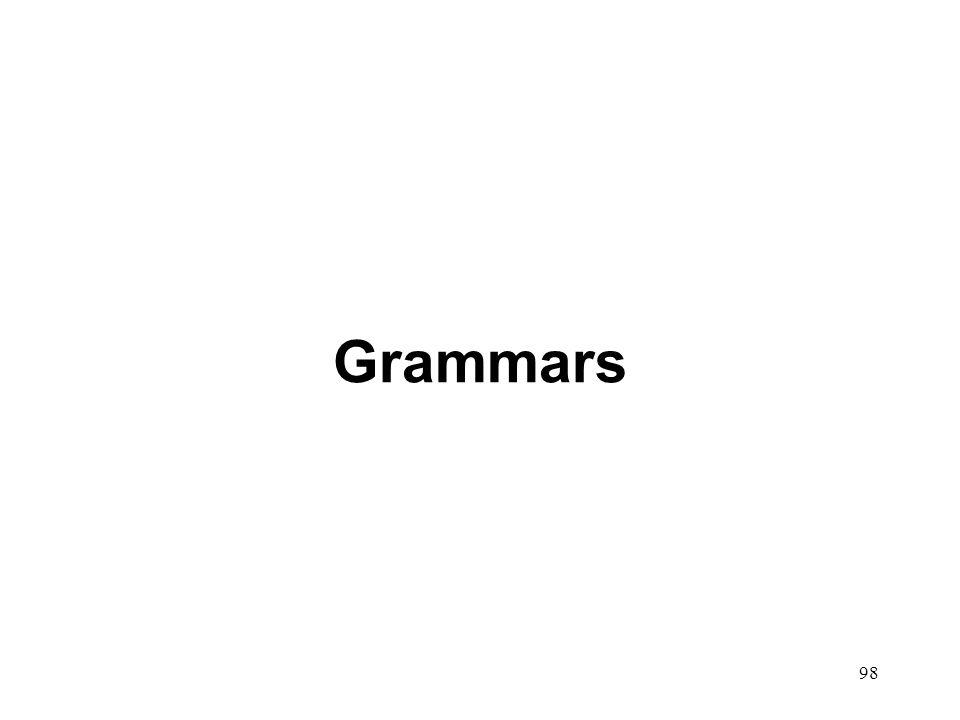 98 Grammars